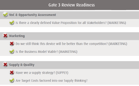 Smart PPM Software - Phase Gate Process Project Management - Gate review readiness example
