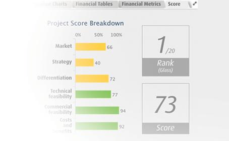 Smart PPM Software - Strategic Planning Project Portfolio - Project prioritization scorecard metrics example