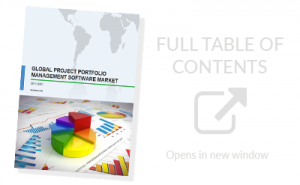 Cover Technavio Global Project Portfolio Management Software Market Report cover - Best PPM software 2017-2018-2019-2020-2021