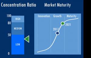 PPM Software Market Structure Image Technavio Global Project Portfolio Management Software Market Report - Best PPM software 2017-2018-2019-2020-2021