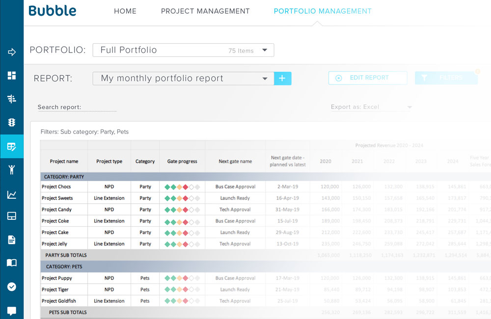 Automated project reporting image - Bubble PPM software for managing remote working teams