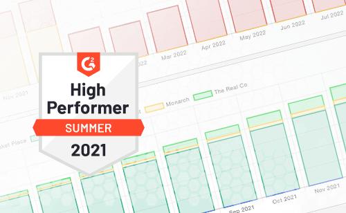 High Performer - G2.com, Inc logo - Summer Reports 2021 - Bubble PPM Software